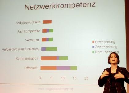 Portrait Magda Bleckmann Netzwerkkompetenz